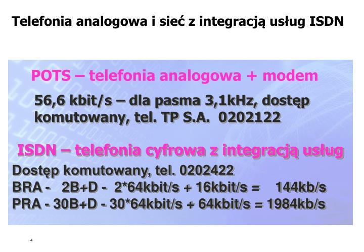 ISDN – telefonia cyfrowa z integracją usług