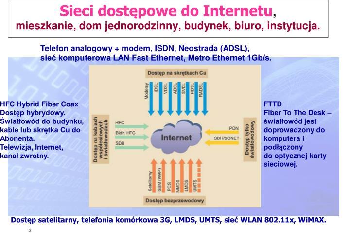 Sieci dostępowe do Internetu