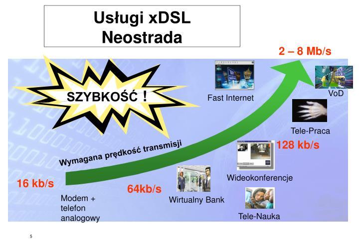 Usługi xDSL