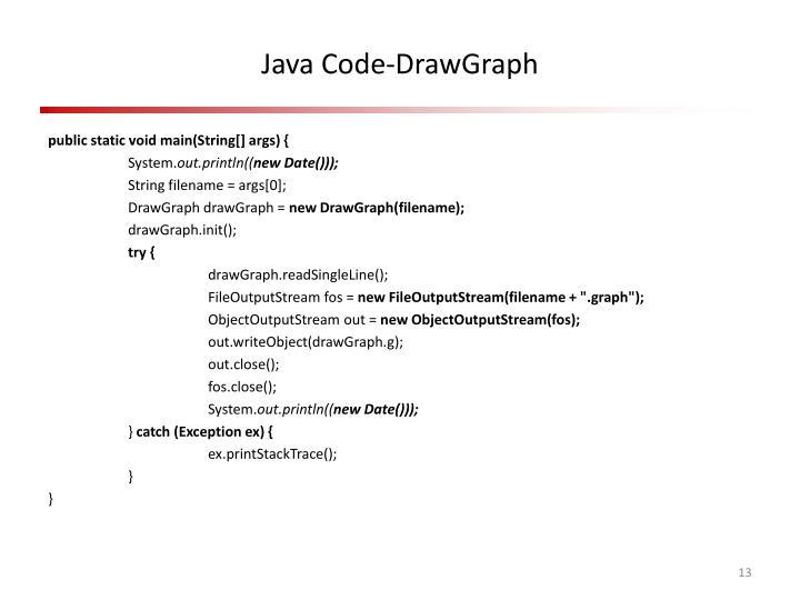 Java Code-DrawGraph