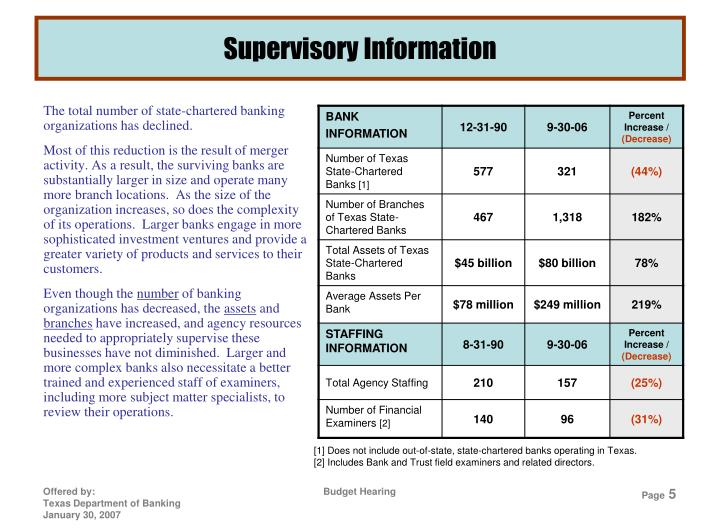 Supervisory Information