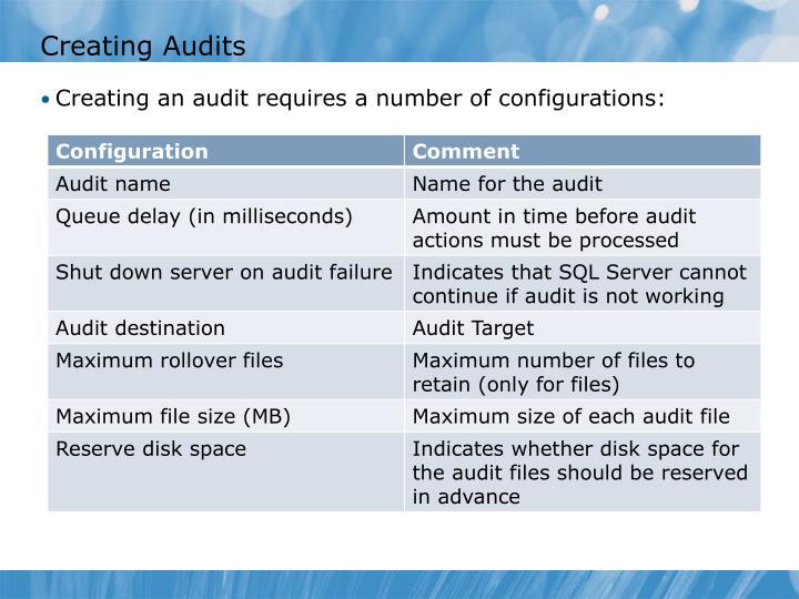 Creating Audits