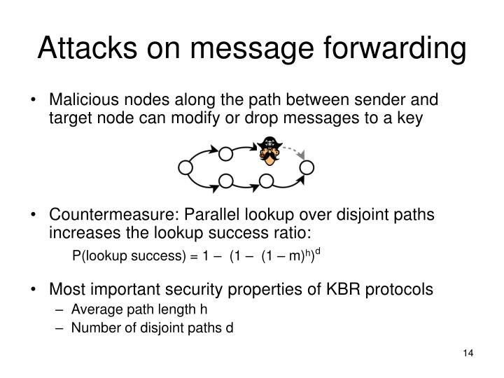 Attacks on message forwarding