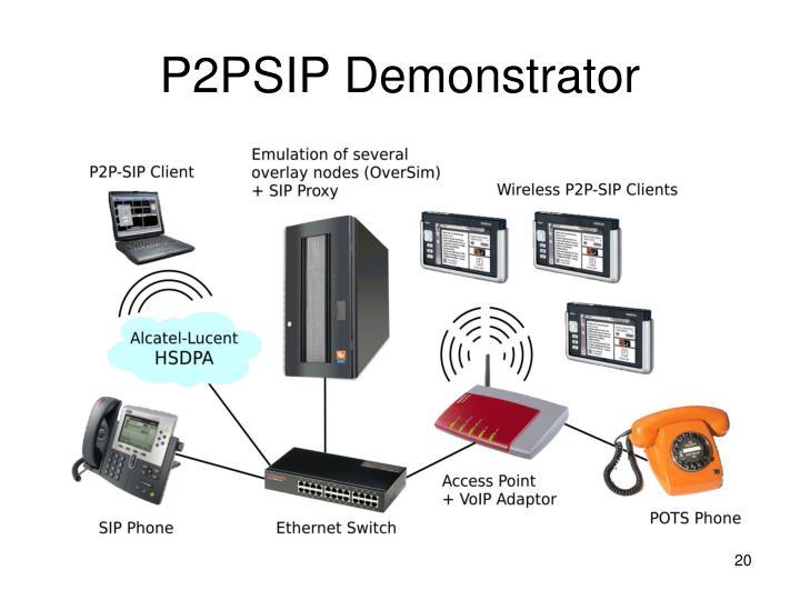 P2PSIP Demonstrator
