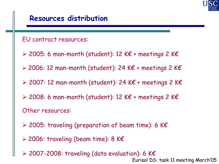 Resources distribution