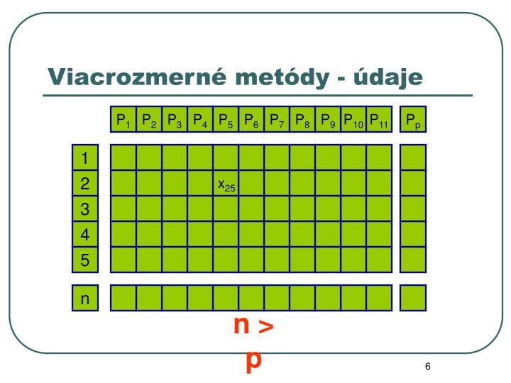 Viacrozmerné metódy - údaje