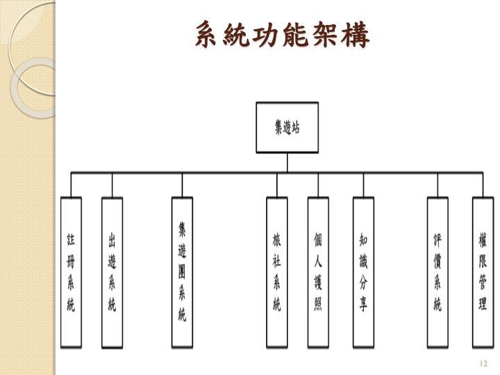系統功能架構