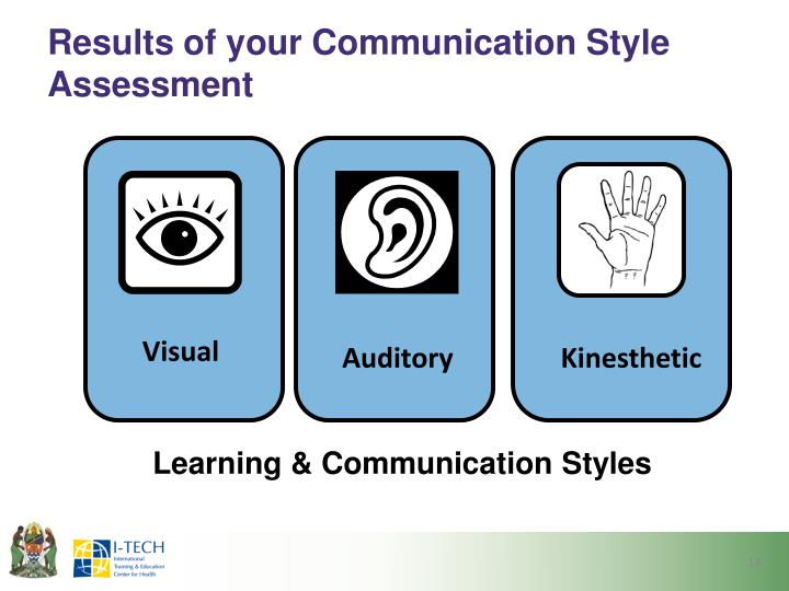 Results of your Communication Style Assessment