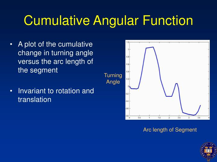 Cumulative Angular Function