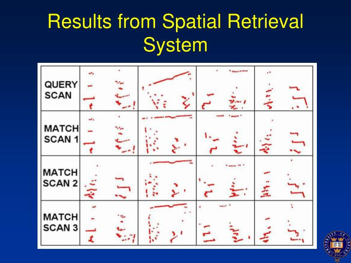 Results from Spatial Retrieval System