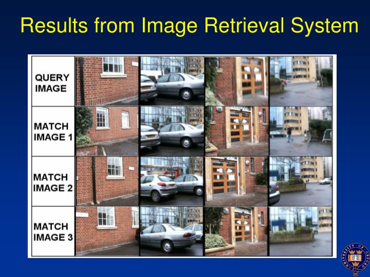 Results from Image Retrieval System