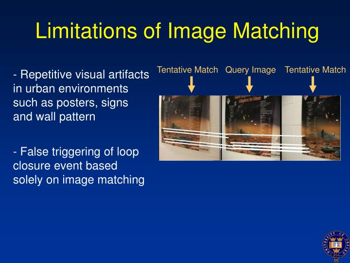 Limitations of Image Matching
