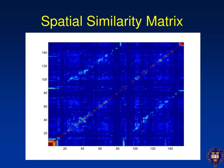 Spatial Similarity Matrix