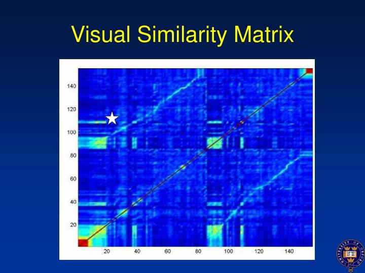 Visual Similarity Matrix