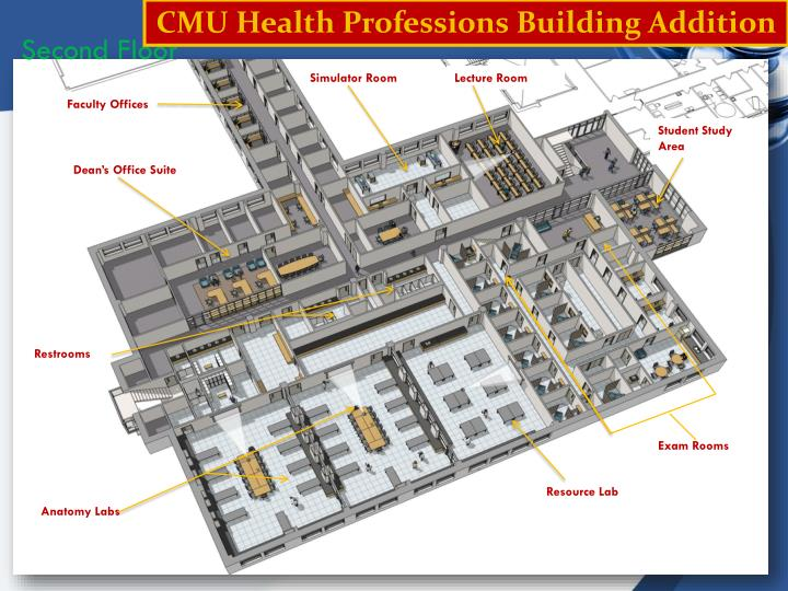 CMU Health Professions Building Addition
