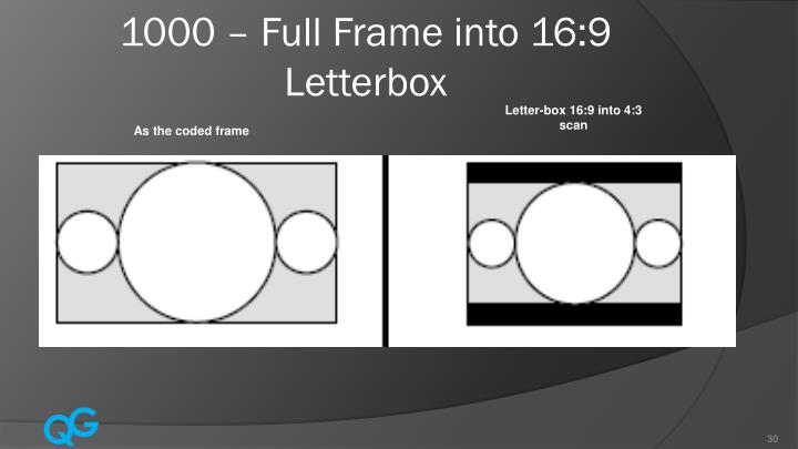 1000 – Full Frame into 16:9 Letterbox