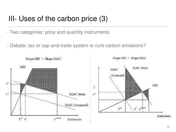 III- Uses of the carbon price (3)