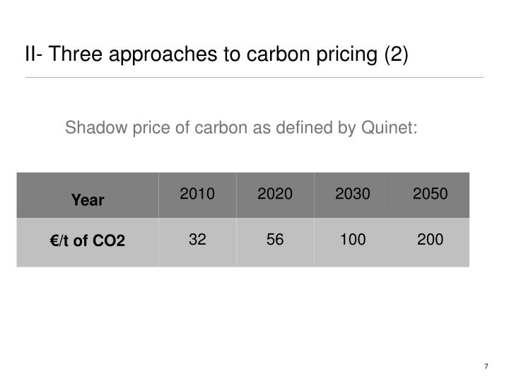 II- Three approaches to carbon pricing (2)