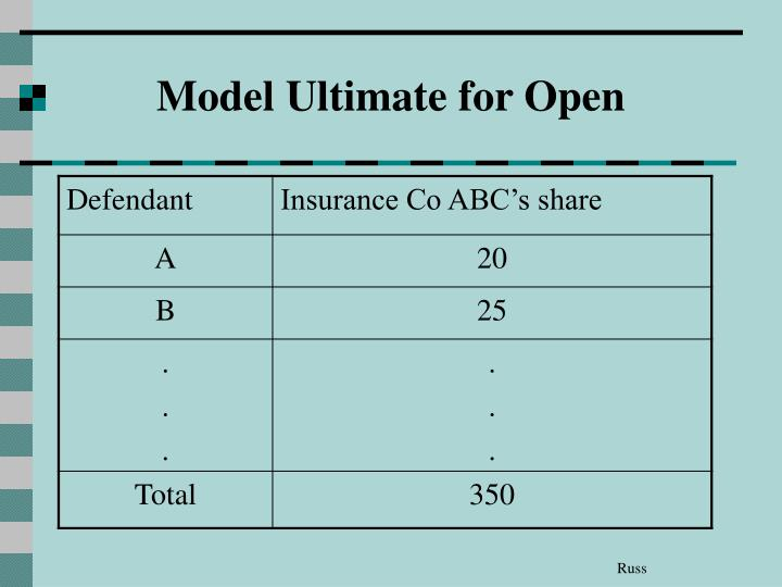 Model Ultimate for Open