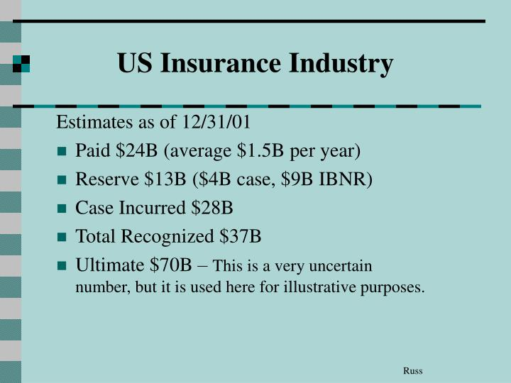 US Insurance Industry