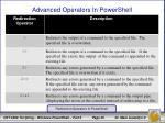 advanced operators in powershell13