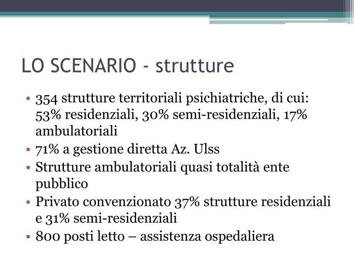 LO SCENARIO - strutture