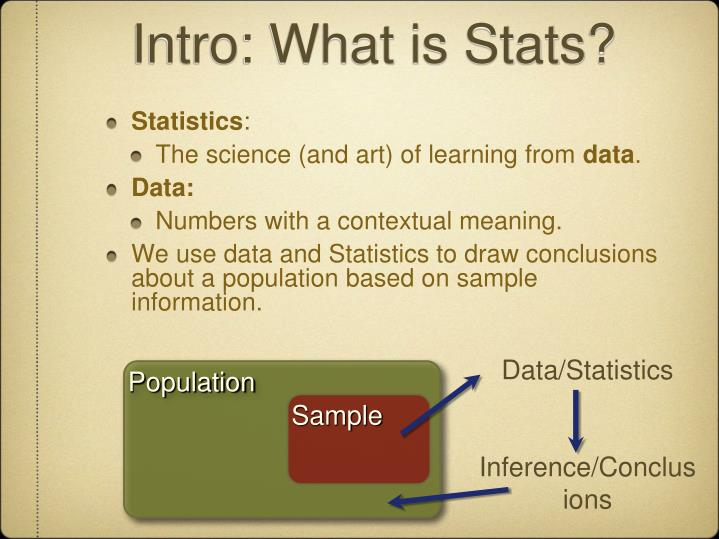 Intro what is stats