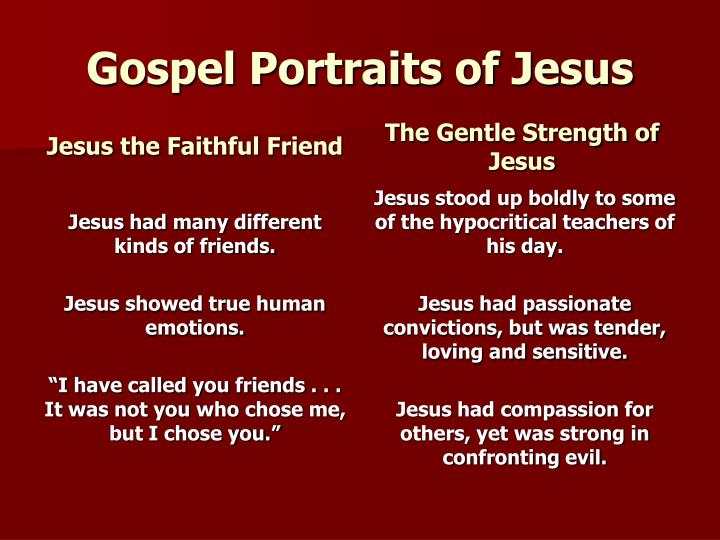 Gospel portraits of jesus1