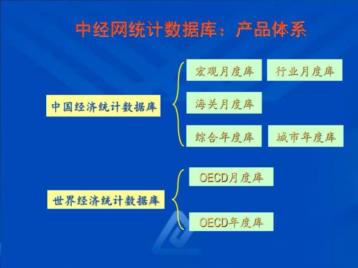 中经网统计数据库:产品体系