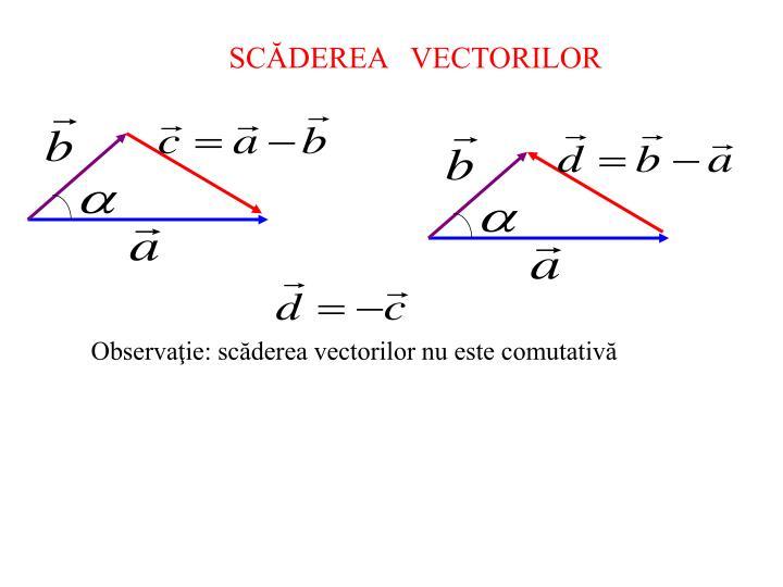 SCĂDEREA   VECTORILOR