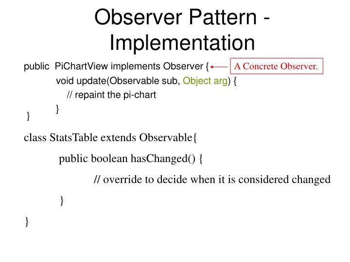 Observer Pattern - Implementation
