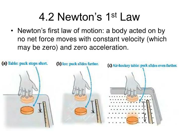 4.2 Newton's 1