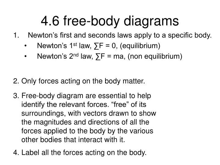 4.6 free-body diagrams