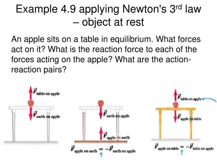 Example 4.9 applying Newton's 3
