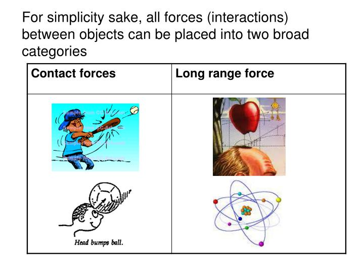For simplicity sake, all forces (interactions) between objects can be placed into two broad categories