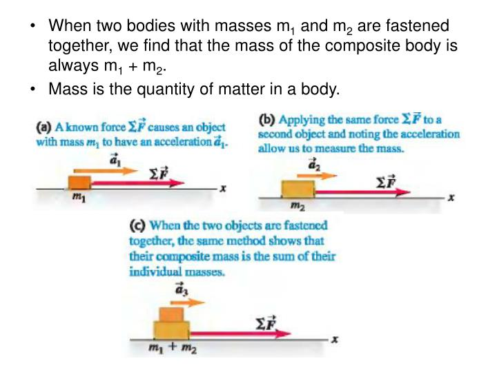 When two bodies with masses m