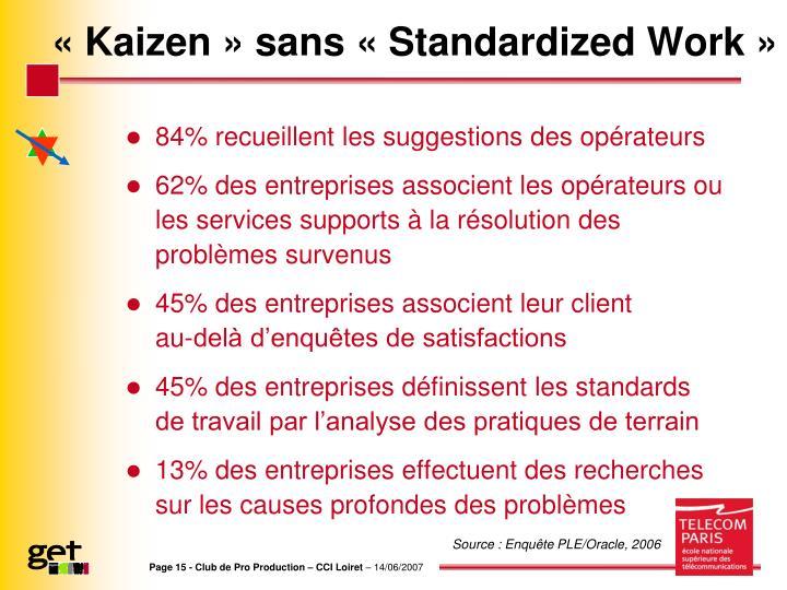 «Kaizen» sans «Standardized Work»