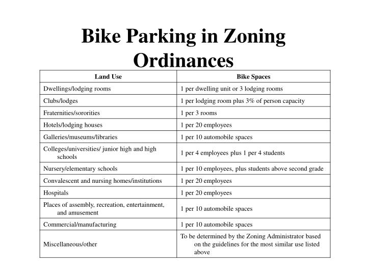 Bike parking in zoning ordinances