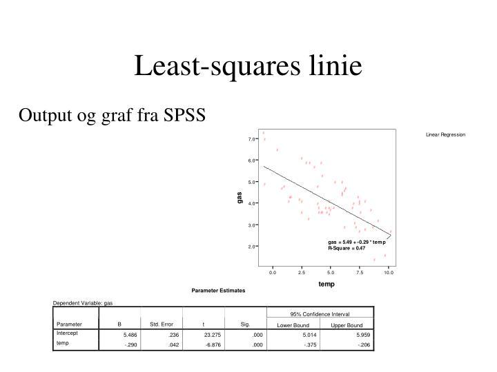 Least-squares linie