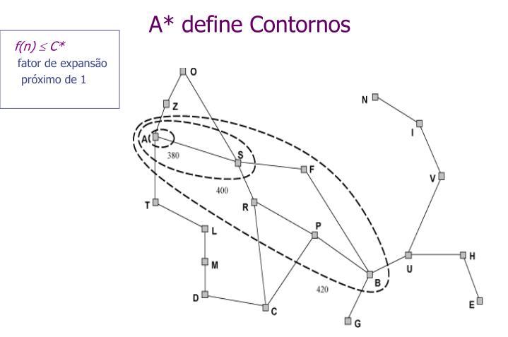 A* define Contornos