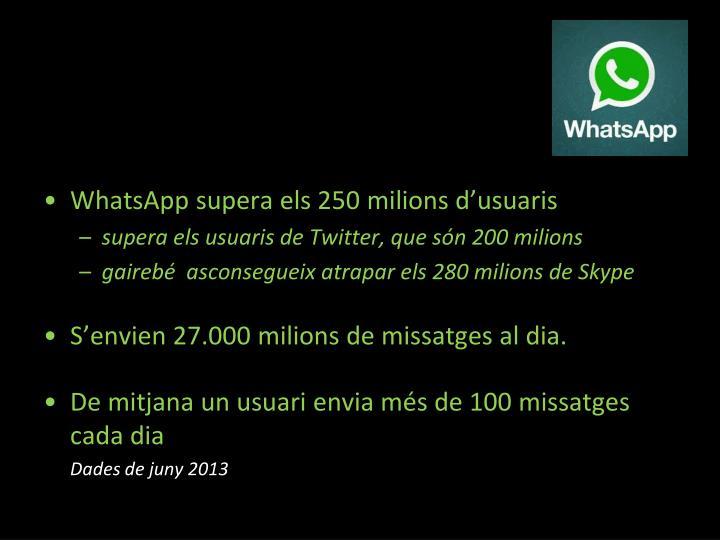 WhatsApp supera els 250 milions d'usuaris