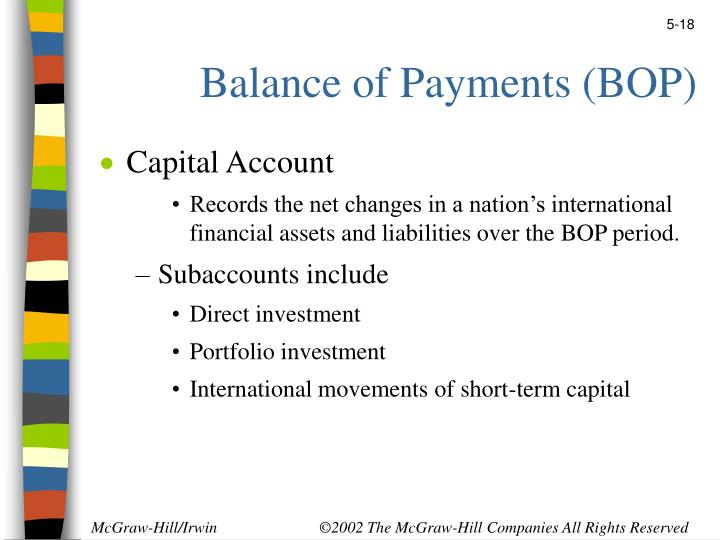 Balance of Payments (BOP)