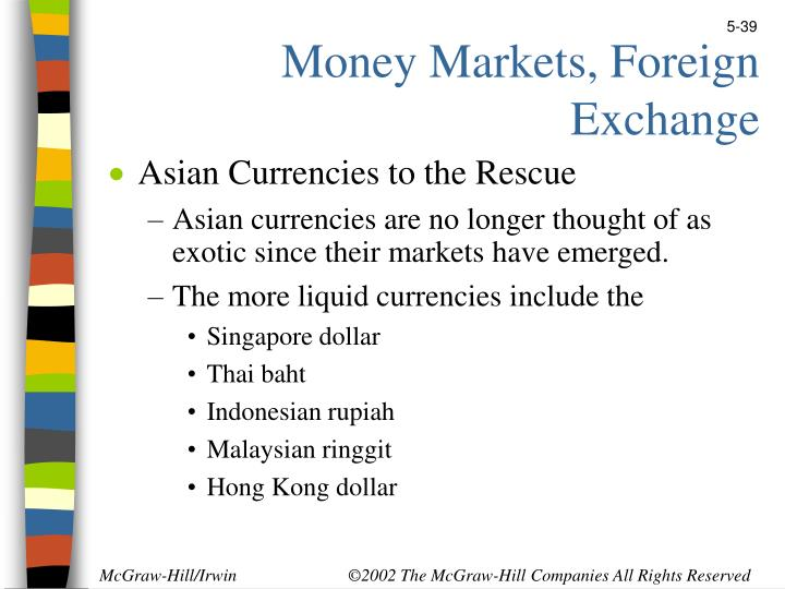 Money Markets, Foreign Exchange