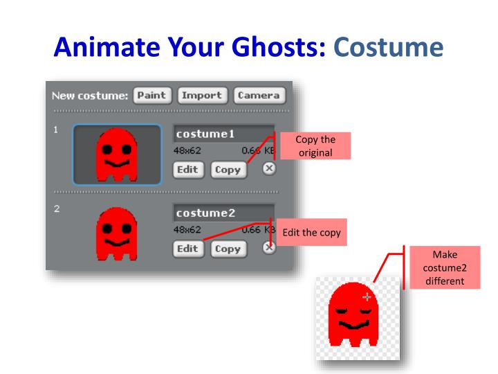 Animate Your Ghosts: