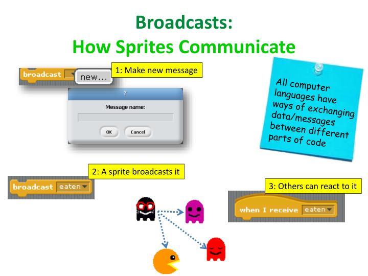 Broadcasts: