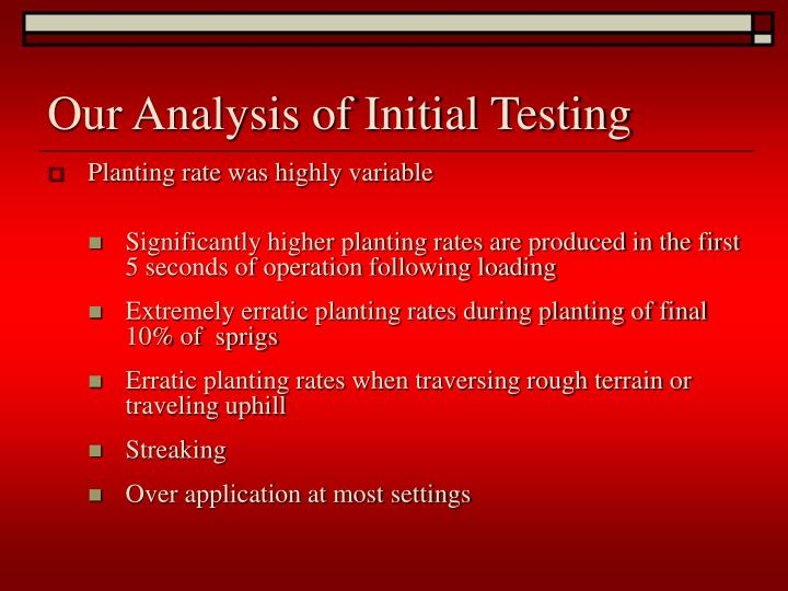 Our Analysis of Initial Testing