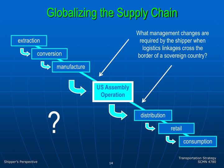 Globalizing the Supply Chain