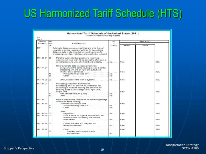 US Harmonized Tariff Schedule (HTS)