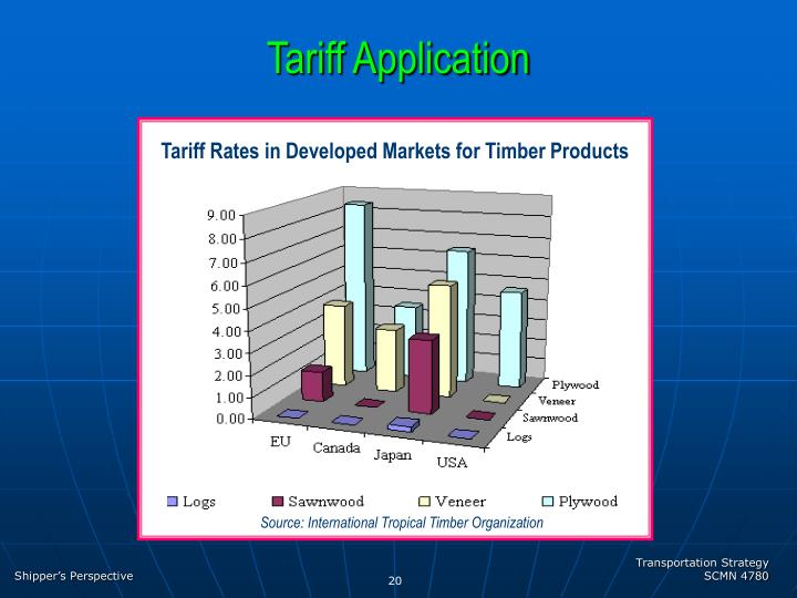 Tariff Application