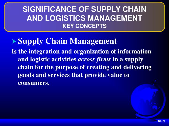 SIGNIFICANCE OF SUPPLY CHAIN